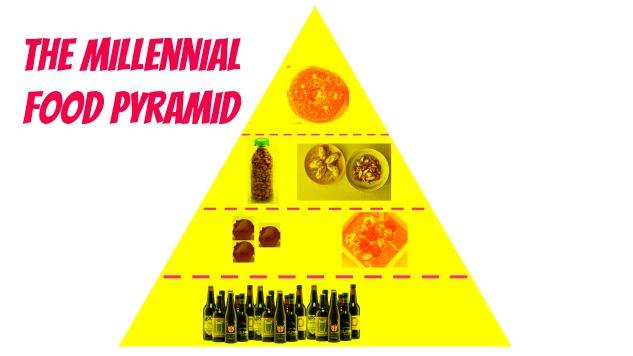 The Millennial Food Pyramid