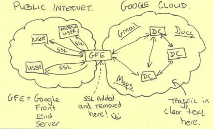 nsa_google_clou_detail.jpg