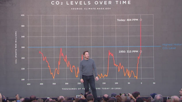 Can Elon Musk's SolarRoof Really Save the World?