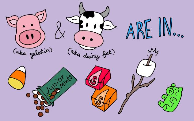 veganillustratinocolourINLINE.jpg