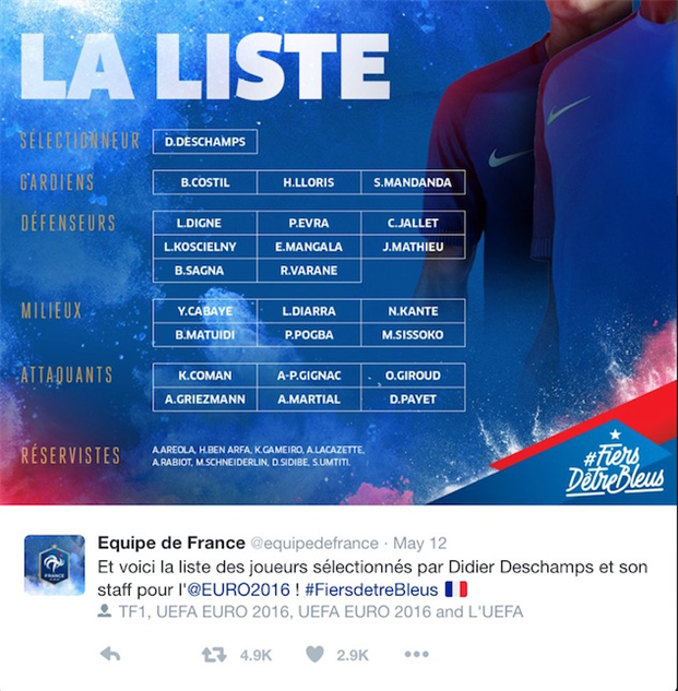finaleuro2016squads franceeuros23