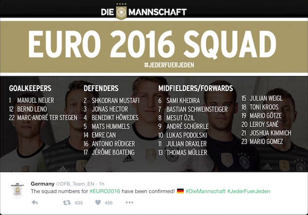 finaleuro2016squads germanyeuros23