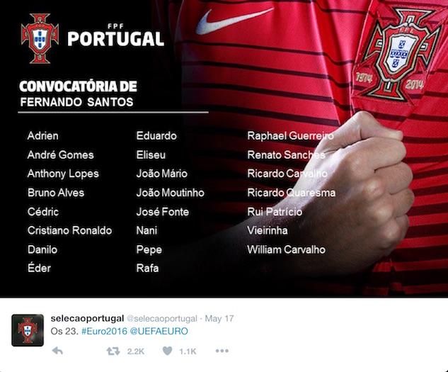 finaleuro2016squads portugaleuros23