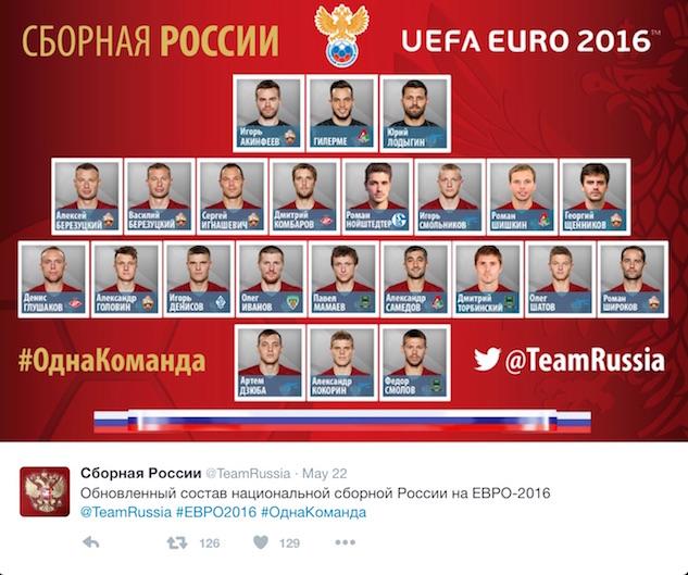 finaleuro2016squads russiaeuros23