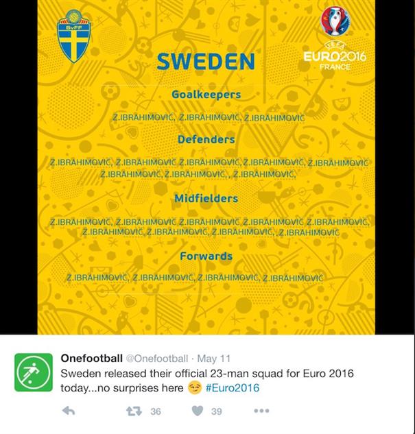 finaleuro2016squads swedeneuros23