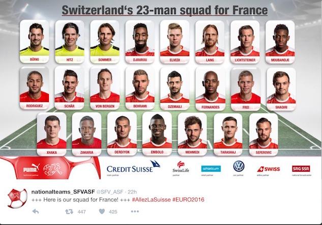 finaleuro2016squads switzerlandeuros23