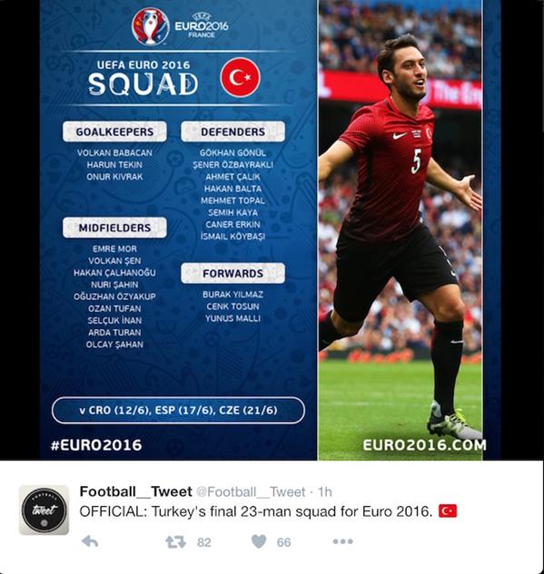 finaleuro2016squads turkeyeuros23