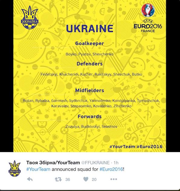 finaleuro2016squads ukraineeuros23