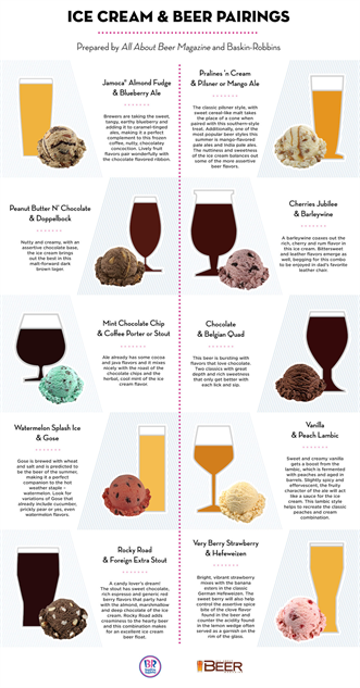 ice-cream-beer beer-ice-cream-info