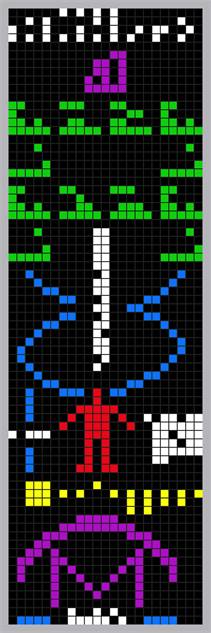 messages-to-aliens the-arecibo-message