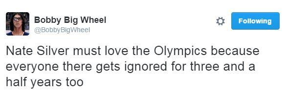 olympic-tweets olympic-tweets-002