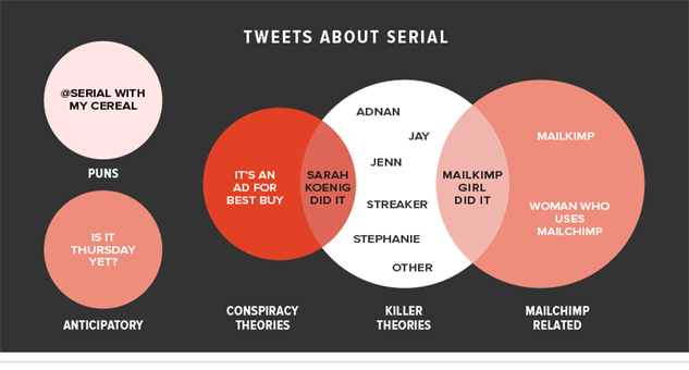 serial-charts tweets
