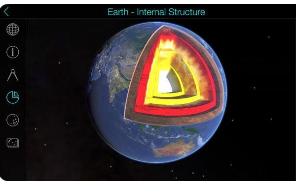 spaceapps solarwalk