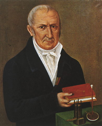 the-5-most-influential-electrical-inventors alessandro-volta