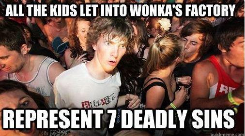 willy-wonka-memeish charlie-meme-7